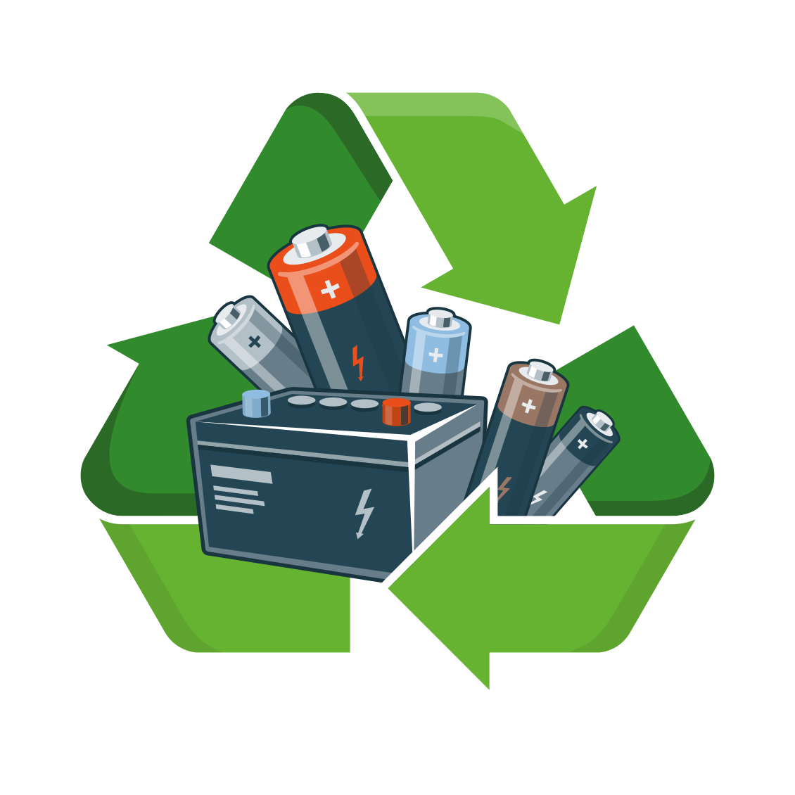 Reciclaje baterías y pilas
